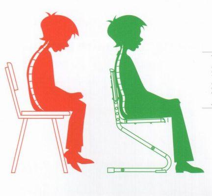 Правильное положение осанки на стуле