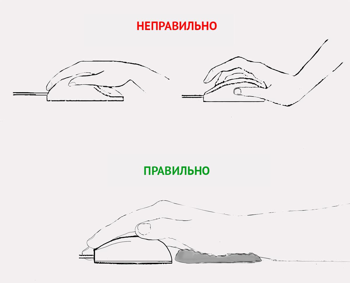 Положение руки при работе с мышкой