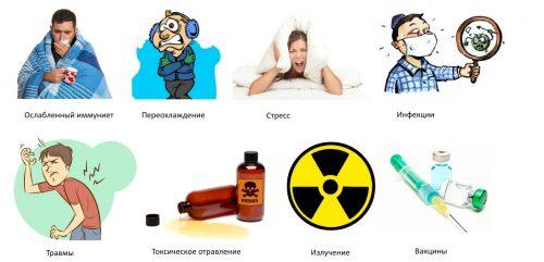 Причины миелита