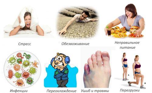 Причины подагрического артрита
