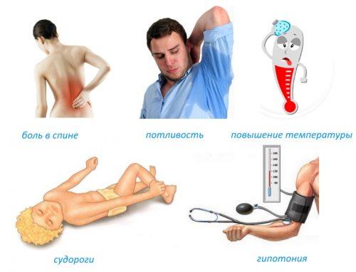Признаки остеомиелита