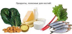 Полезные продукты для костей
