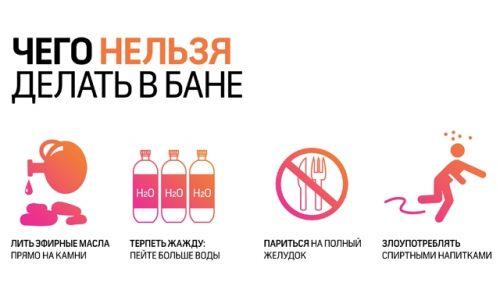 Запрещенные действия для бани