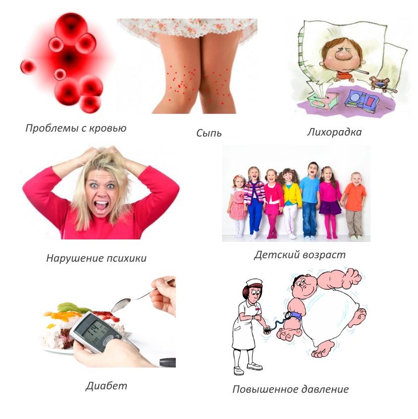 Противопоказания для инъекций в коленный сустав