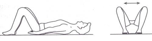 Проворачивание ног вовнутрь и наружу