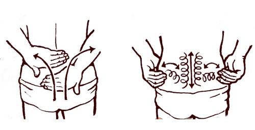Самомассаж поясничного отдела