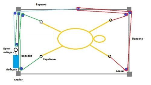 Применение тренажера Правило для растяжки позвоночника