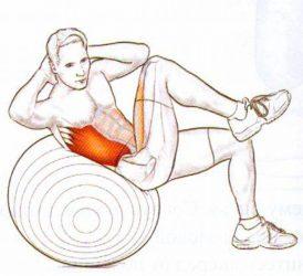 Укрепление мышц живота и поясницы