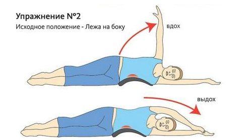 Упражнение на боку при грыже позвоночника