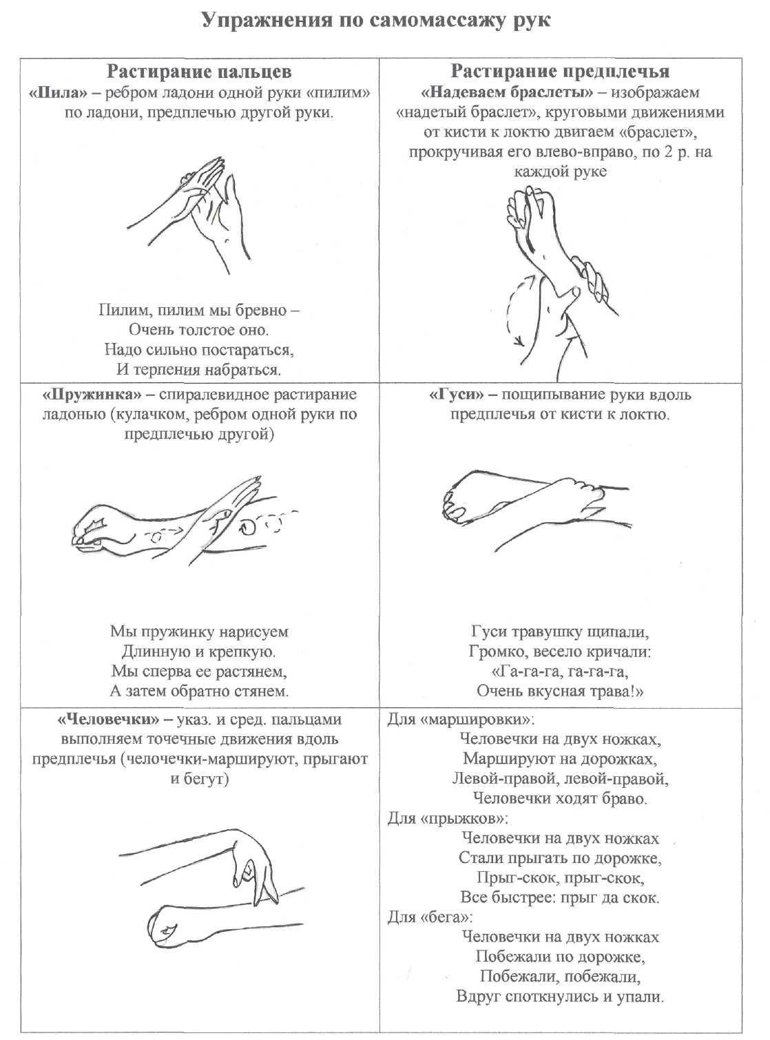 Упражнения по самомассажу рук
