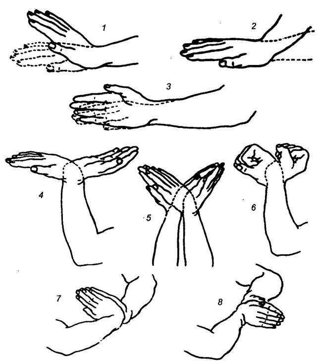 Упражнения при карпальном туннельном синдроме