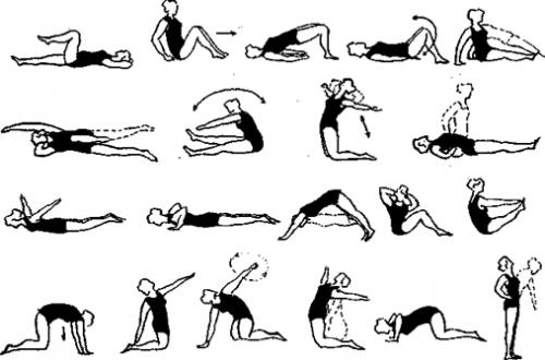 Выполнение упражнений при коксартрозе