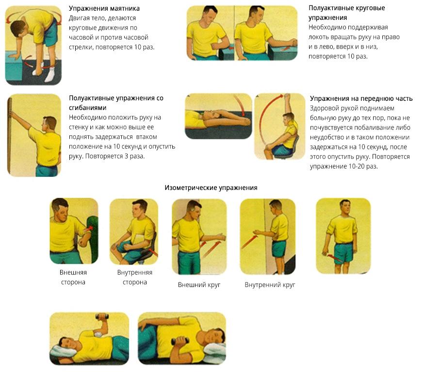Упражнения при тендините плечевого сустава