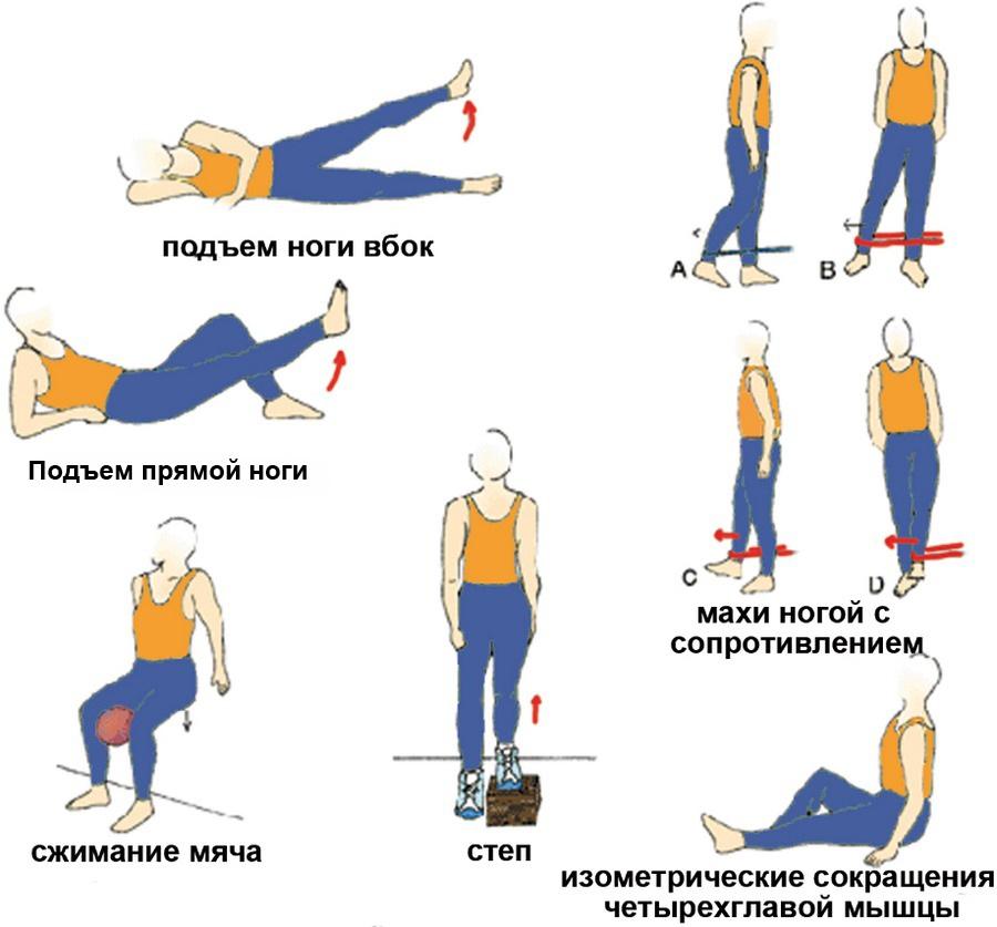 Упражнения при тендините колена