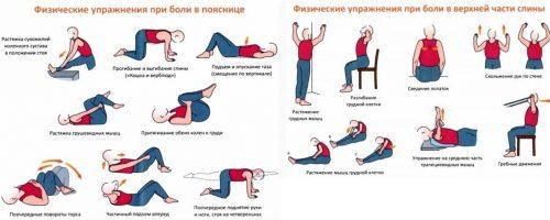 Упражнение для облегчения боли в спине