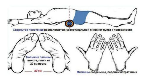 Использование валика для спины
