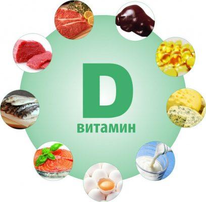 Прием витамина D при остеопорозе