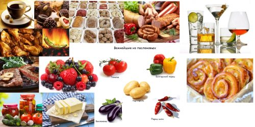 Вредные продукты при псориатическом артрите