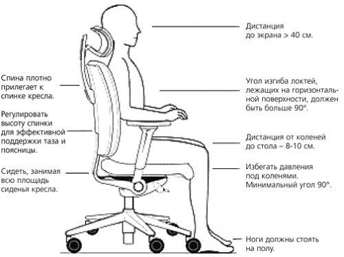 Выбор стула для компьютера