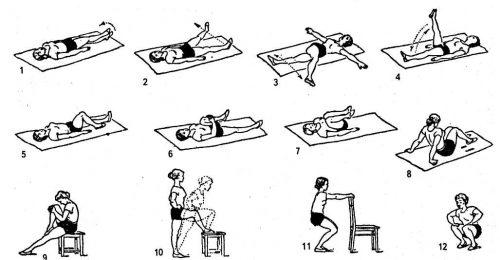Упражнения для коленных суставов при подагре